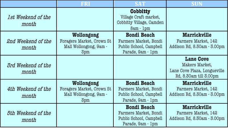 Our Markets Calendar