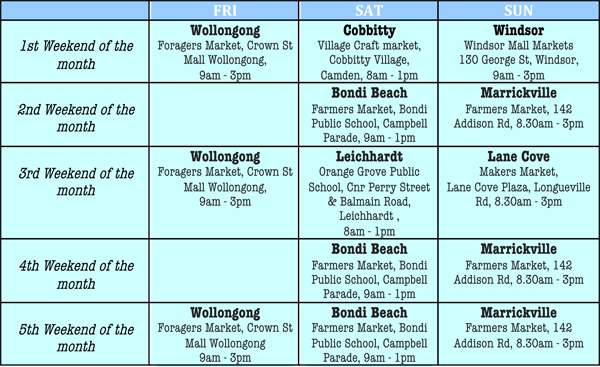 Markets Calendar